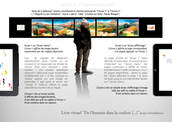"""Descriptif visuel du projet d'installation """"De l'humain dans la couleur."""""""